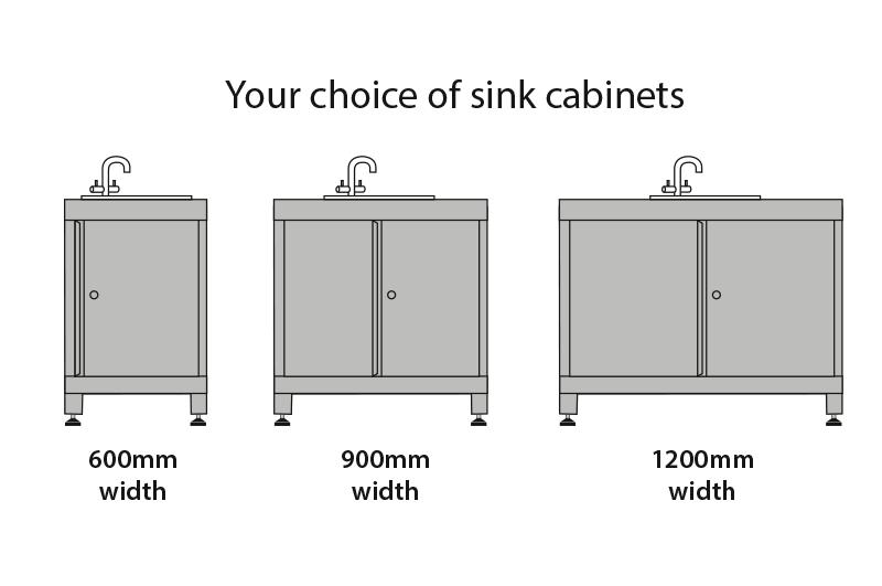 Garage Sink Cabinets Amp Waste Bin Units From Dura Garages